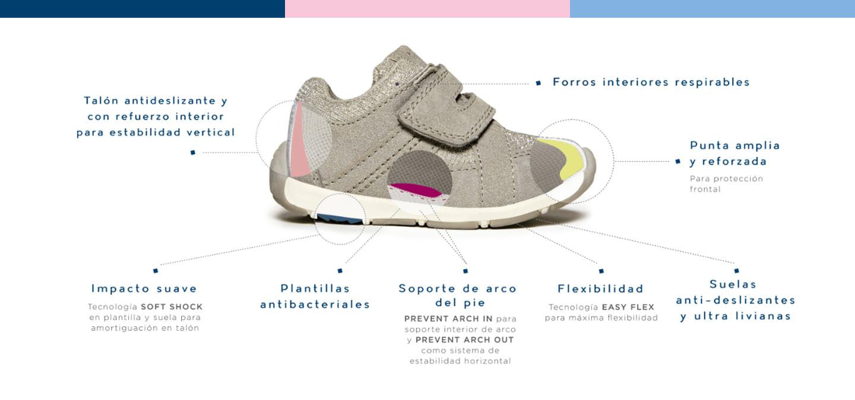 una gran variedad de modelos salida para la venta clientes primero Etapas – Colloky Peru